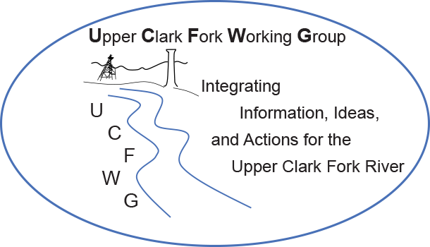 UCFWG Logo